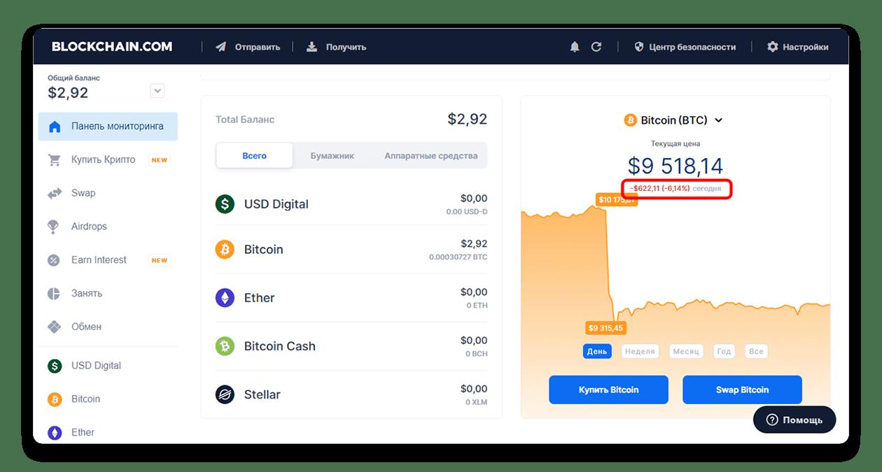 Обзор биткоин кошелька Blockchain: регистрация и настройка